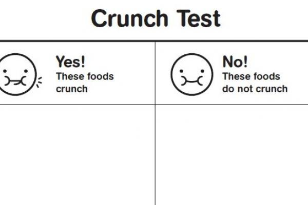 "Chart with two columns. One column is titled ""Yes! These foods crunch"" and the other is titled ""No! These foods do not crunch""."