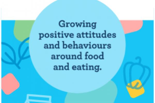 TeachNutrition.ca by Dairy Farmers of Canada Registered Dietitians. Growing positive attitudes and behaviours around food and eating.