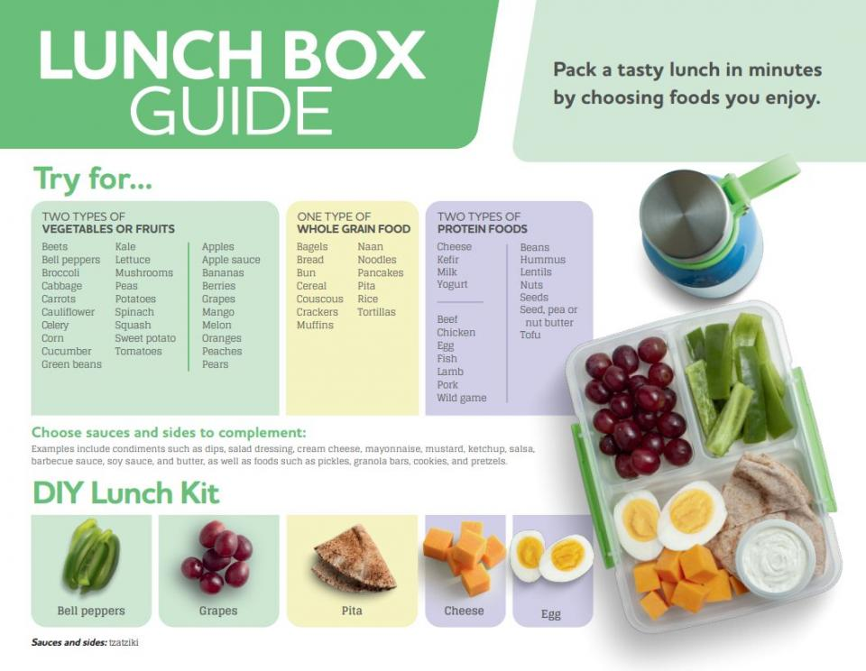 Image of the first page of the Lunch Box Guide