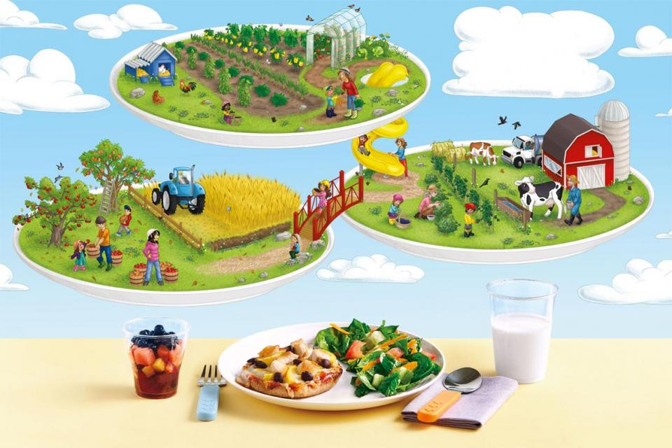 Poster showing a healthy meal and three different farms